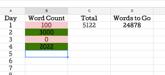 Daily Word Count Tracker Spreadsheet