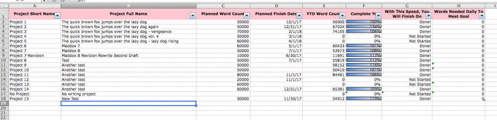 2018 word count tracking spreadsheet
