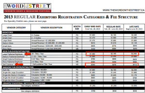 Word on the Street Festival Exhibitor Booth Price List